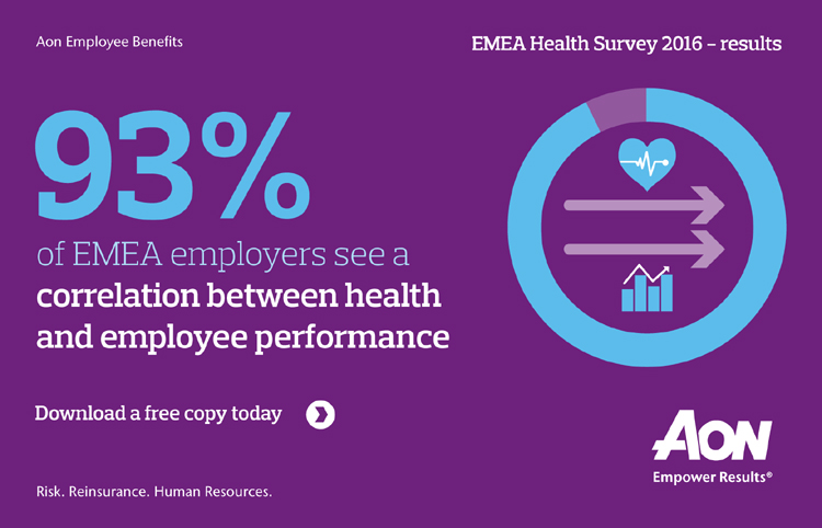 23May 35164_Aon Employee Benefits Health Survey Results_SocialMediaPosts_v2-01-01