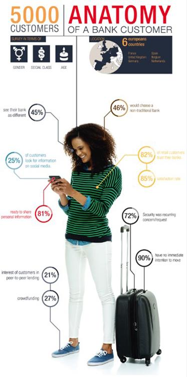 sopra-Infographic