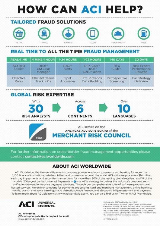 ACI Cross-border Fraud Management A4 FIN2-002