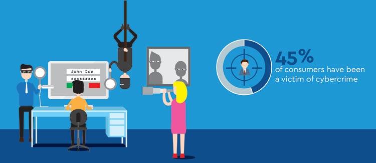Online Fraud Barometer