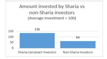 Sharia5