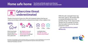 HOME TRUTHS: CYBER THREATS HUGELY UNDERESTIMATED