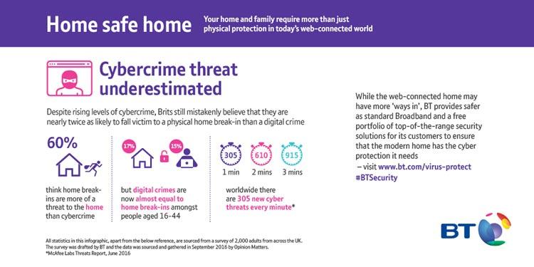 Bitesize_Cybercrime threat underestimated