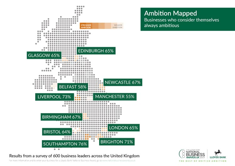 ambition-mapped-12-01