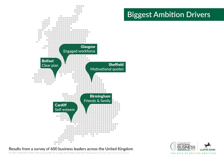 biggest-ambition-drivers-01