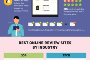 onlinereview-infographic