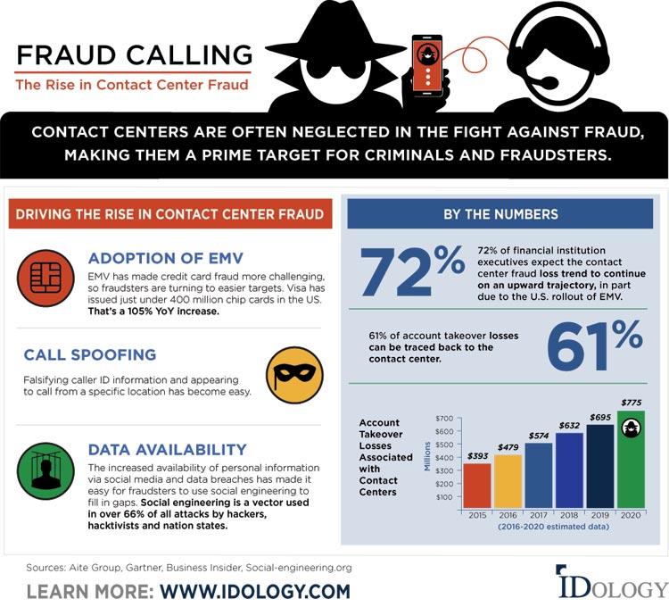 Call-Center-Infographic-v1.