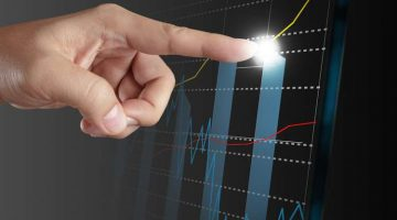 FINANCE SMES LOOKING EAST FOR GLOBAL GROWTH