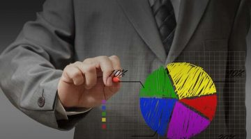 COLOUR INCREASES BRAND RECOGNITION BY 80%, BUT HOW MANYBRANDS CAN YOU NAME FROM COLOUR ALONE?