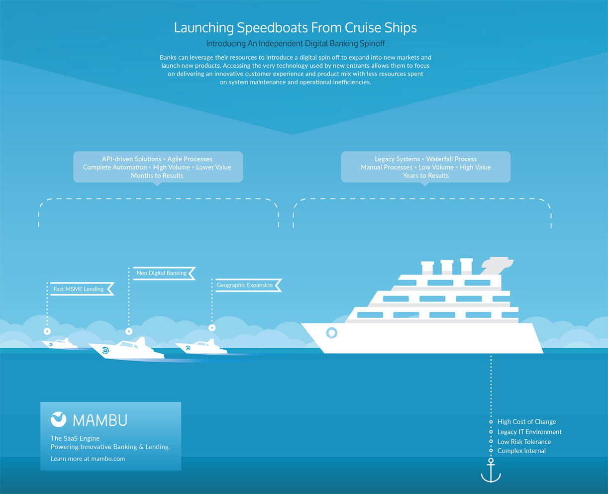 LAUNCHING SPEEDBOATS FROM CRUISE SHIPS