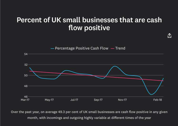 Xero SBI_Cash Flow