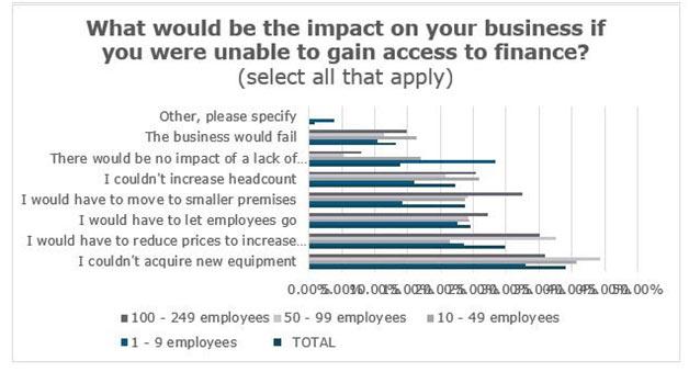 business loan battle-3