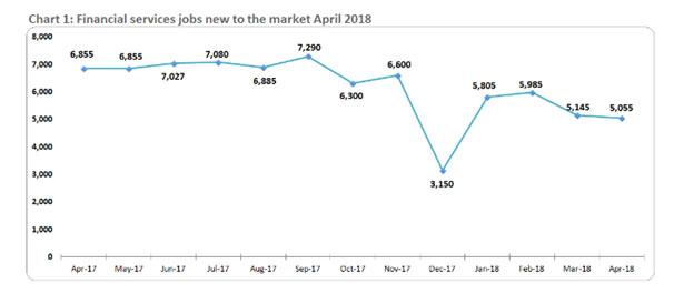 london-employment-chart-1