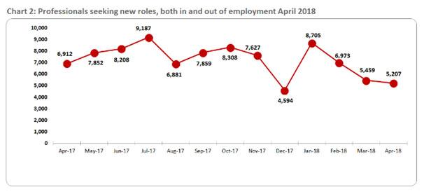 london-employment-chart-2