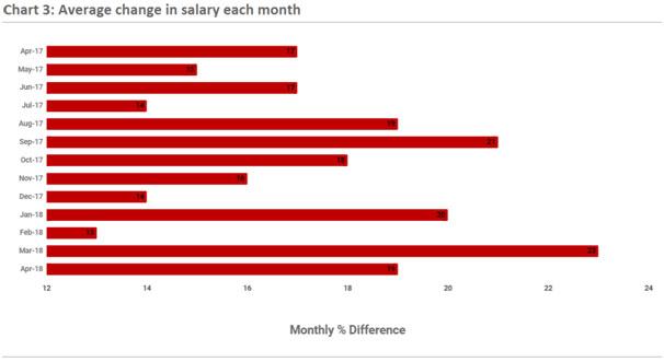 london-employment-chart-3