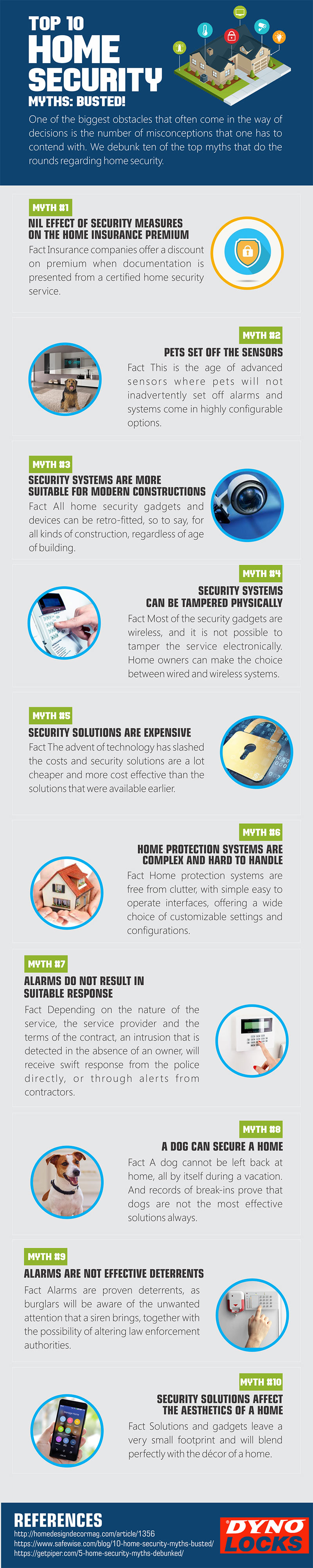 Top 10 Home Security Myths