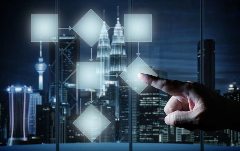 Corporate banking – The bank's bread and butter got digital!