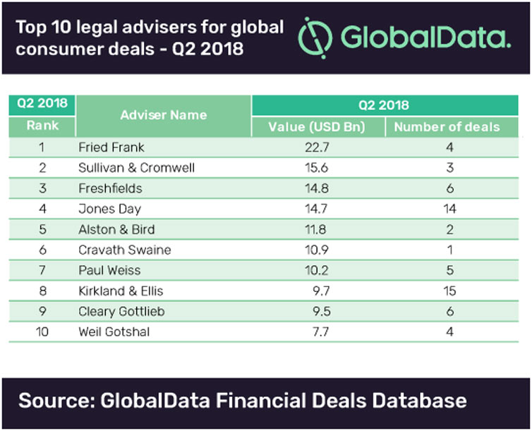 globalData Legal