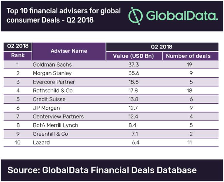 globalData-Q2-2018