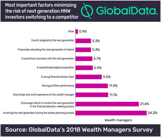 globaldata 2018