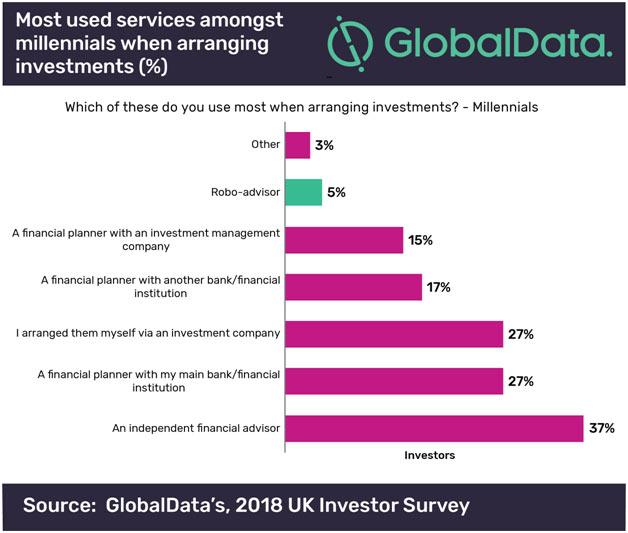 globaldata-2019
