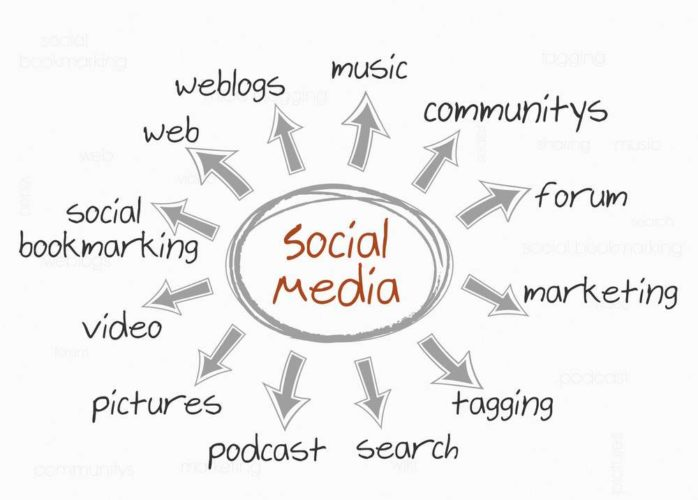 3 Ways That Brands Can Leverage Live Engagement on Social Media