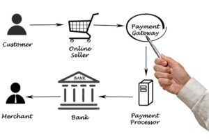 Digitising transactions opens the door to addressing a $9trillion liquidity issue.