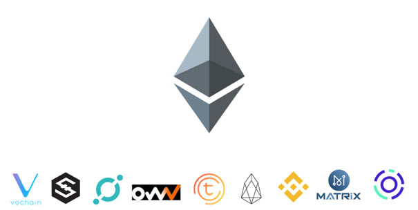 Should I Sell My Tokens Before or After Token Swap? 14