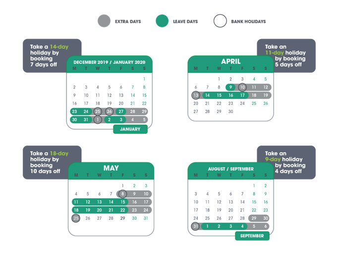 How To Double Your Annual Leave In 2020 3