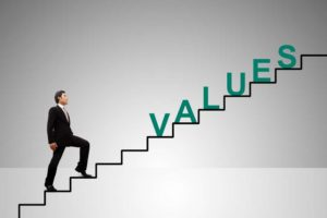 Social and environmental values are what customers want values