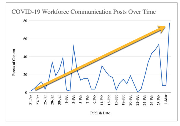 covid-19-workforce