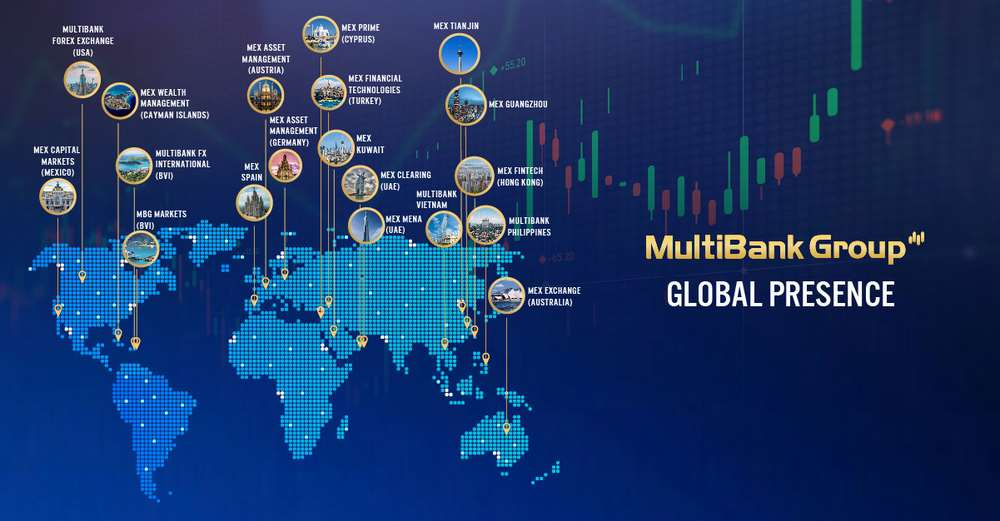 How MultiBank Group evolved into one of the largest online financial derivatives