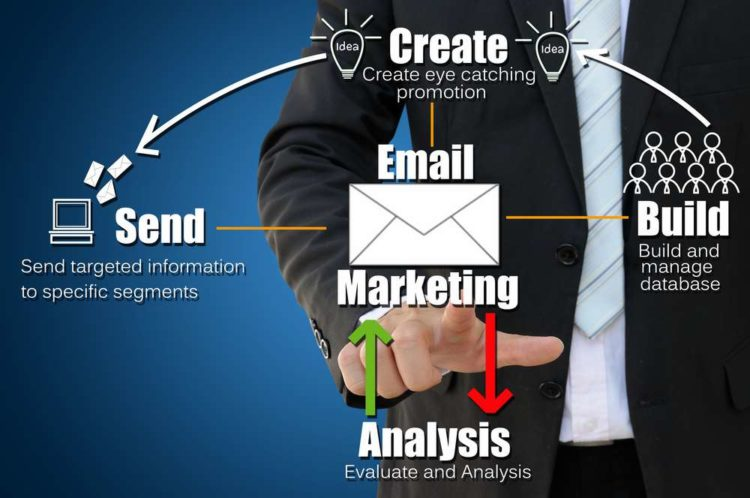 How to succeed in email marketing?