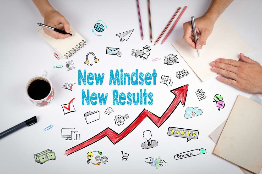 Leadership mindsets for modern-day business