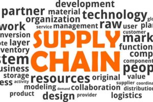 Buyers turn to digital dynamic discounting to protect supply chains