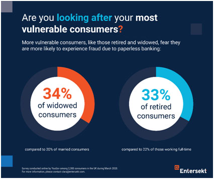 vulnerable-consumers