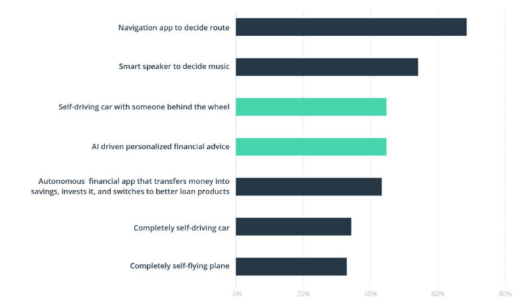 The Anatomy of a New-Gen Personal Finance Management Application 4
