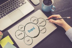 5 Brand Promotion Strategies to Try in 2020