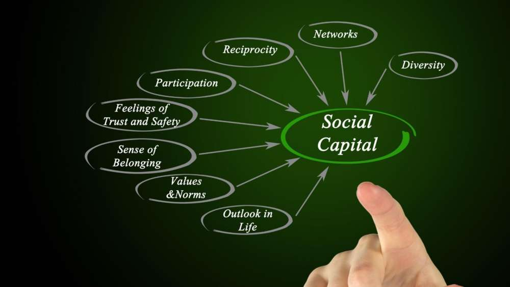 Why social capital needs to be your top priority 1