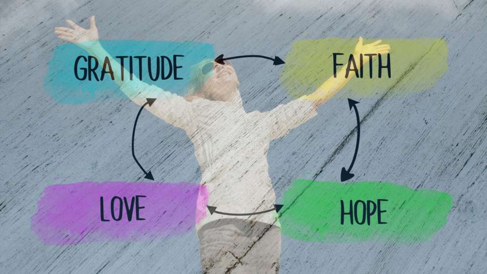 Can you transform loss into gratitude and hope? 3