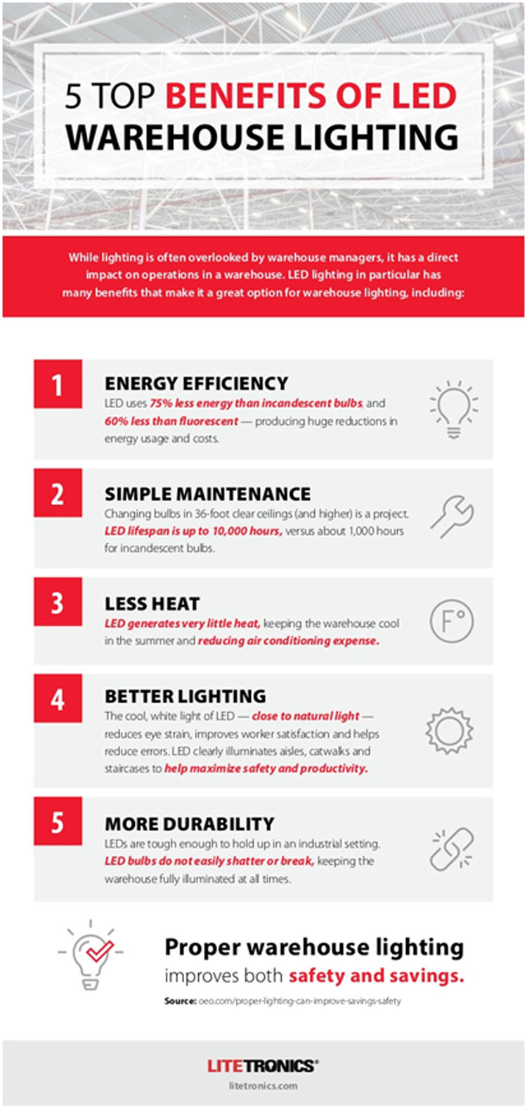 Five Top Benefits Of LED Warehouse Lighting 37