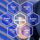 A Framework for Analytics Operational Risk Management 16