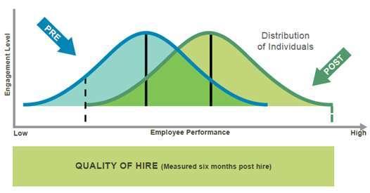 Banking guide to managing hiring risks 3