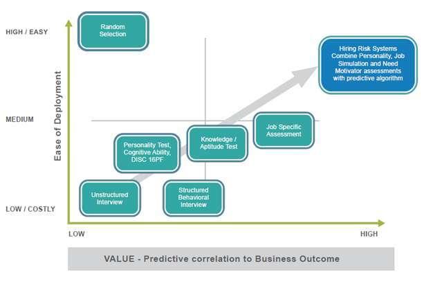 Banking guide to managing hiring risks 4