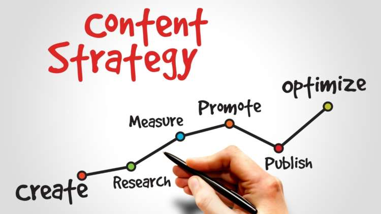 New SDL Content Supply Chain Advisory Service Helps Brands Align Content Strategy with Corporate Objectives 1