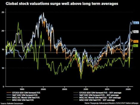Analysis: Bubbles, bubbles bound for trouble? 13