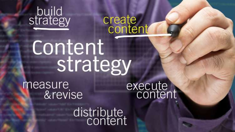 How Content Strategy Services Can Help Your Business