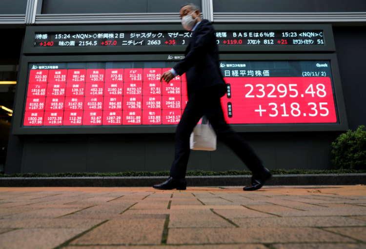 Asia shares loiter as S&P futures climb fresh peak 1