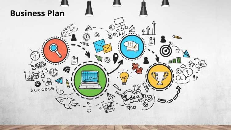 What is a Business Plan? Why it is Important? 1