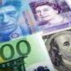 Pressure on risk currencies subside, U.S. inflation in focus 6